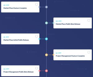 Moonlight-Roadmap-3-300x250