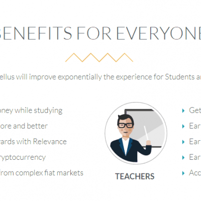 Tutellus-Benefits
