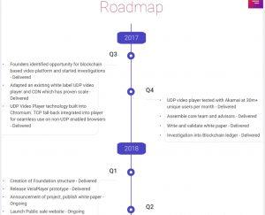Verasity-Roadmap-300x243