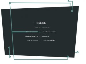 traceto-timeline-300x224