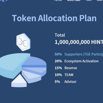 TOKEN-ALLOCATION