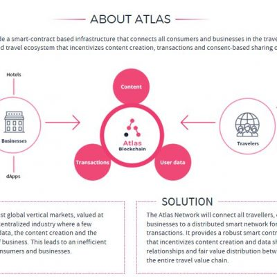 about-atlas