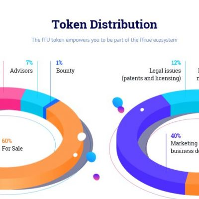 our-distribution