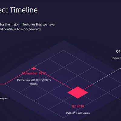 project-timeline-1