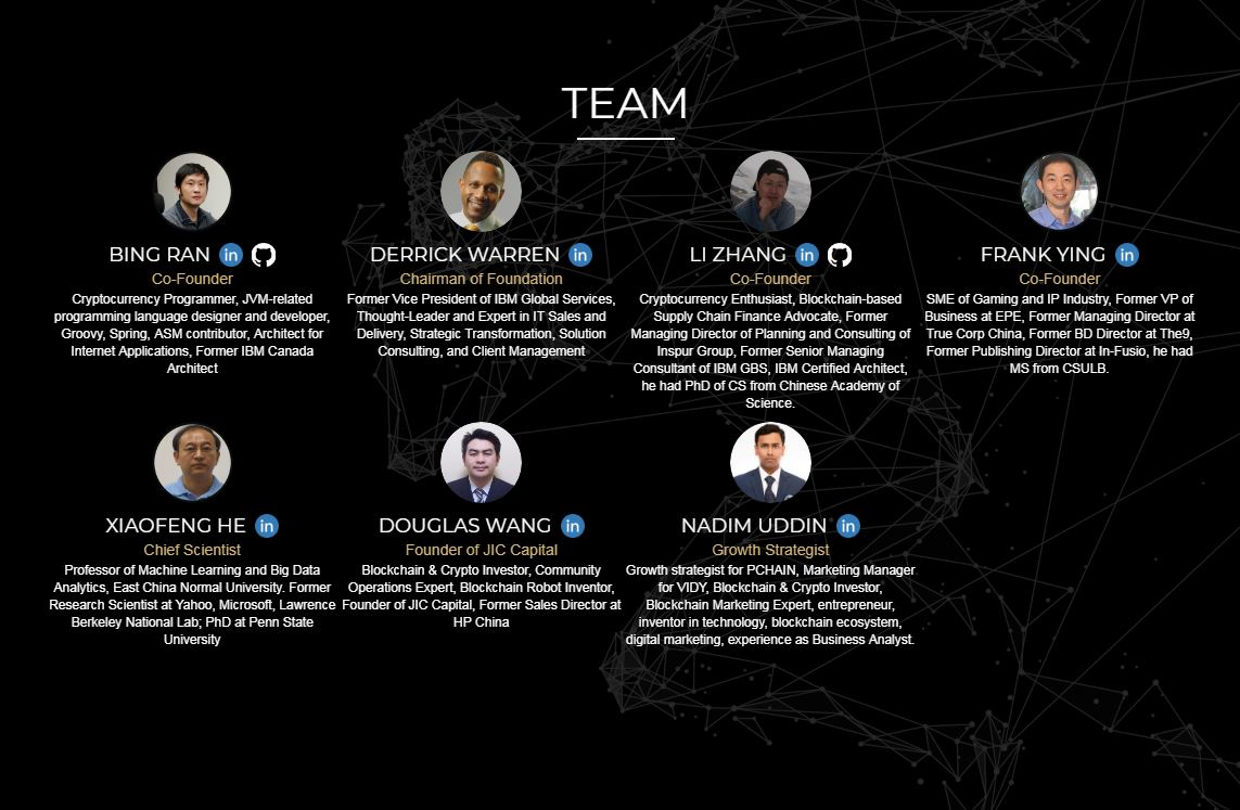 Image result for review ico udap