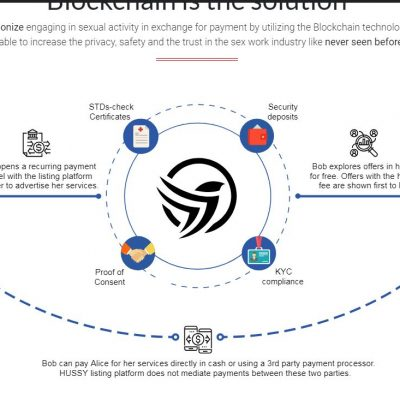 BLOCKCHAIN-SOLUTION