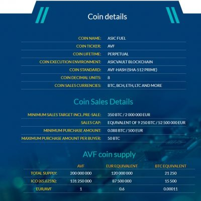 COIN-DETAILS