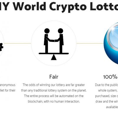 CRYPTO-LOTTO