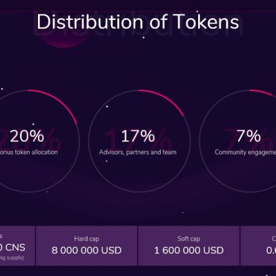DISTRIBUTION-OF-TOKEN