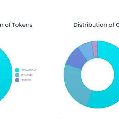DISTRIBUTION-OF-TOKENS