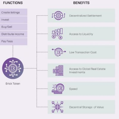 FUNCTIONS-AND-BENEFITS
