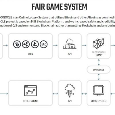 GAME-SYSTEM