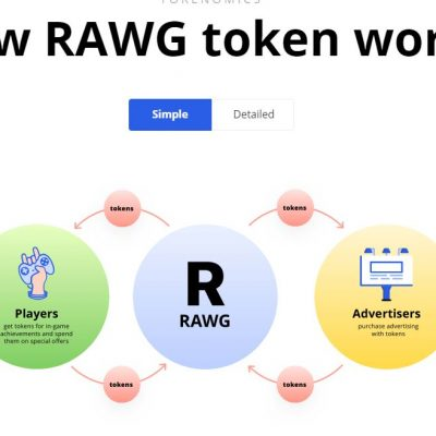 HOW-TOKEN-WORKS