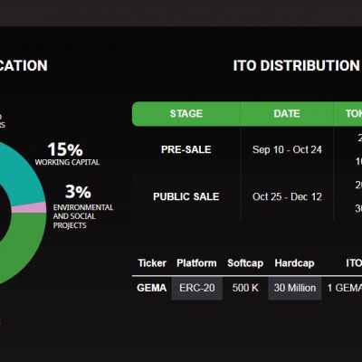ICO-DISTRIBUTION
