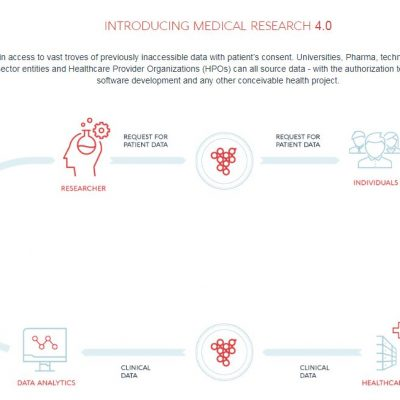 MEDICAL-RESEARCH