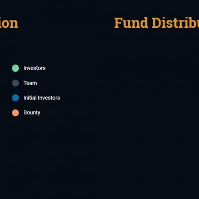 TOKEN-AND-FUND-DISTRIBUTION