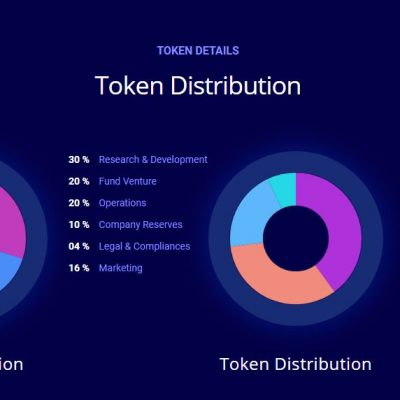TOKEN-DISTRIBUTION-14