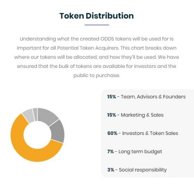 TOKEN-DISTRIBUTION-19