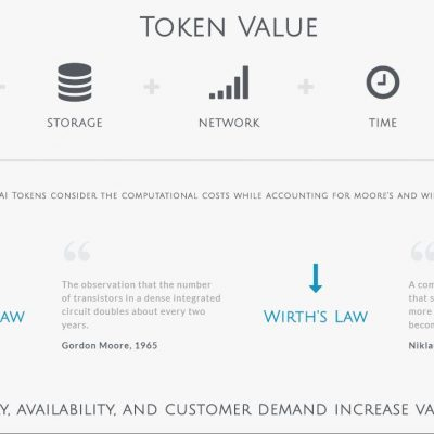 TOKEN-VALUE