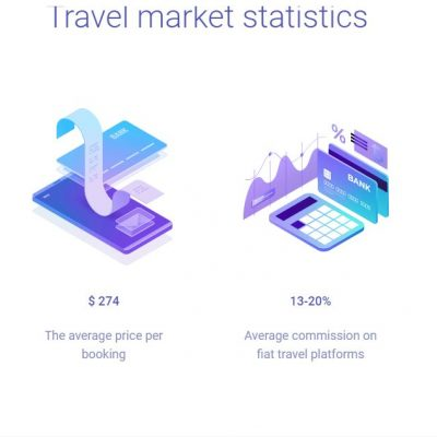 TRAVEL-MARKET