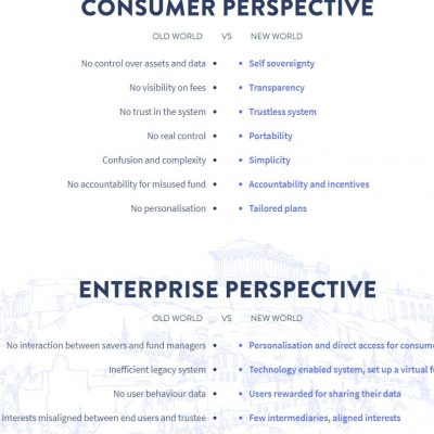 consumer-perspective