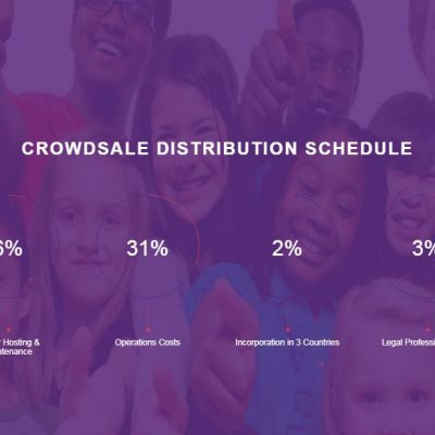crowd-sale-distribution