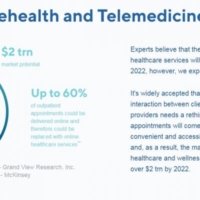 digital-tele-health