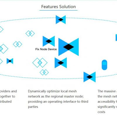 features-solution