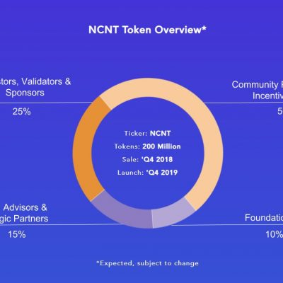 token-overview-5